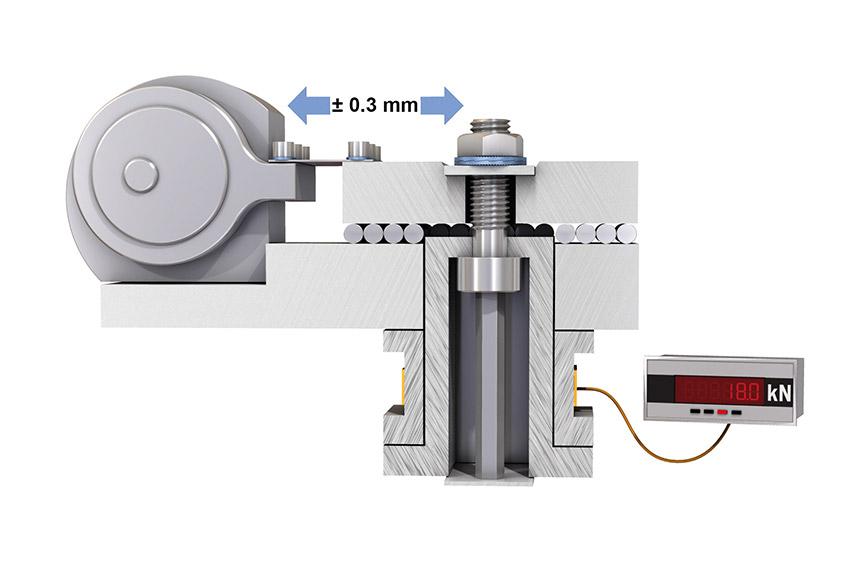Nord-Lock® Schraubensicherungssystem – Junker-Vibrationstest nach DIN 65 151 – Aufbau