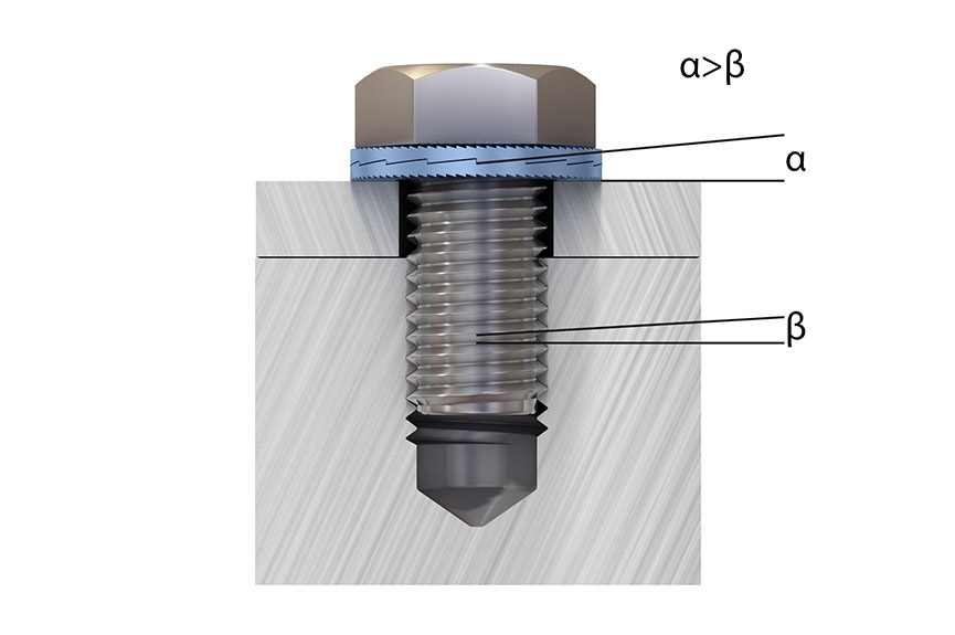 Arandelas de frenado Nord‑Lock: Sistema de bloqueo del tornillo