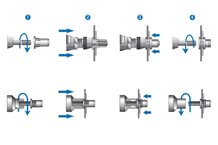 Setting a RIVKLE® blind rivet nut or stud using the example of the spindle lifting procedure