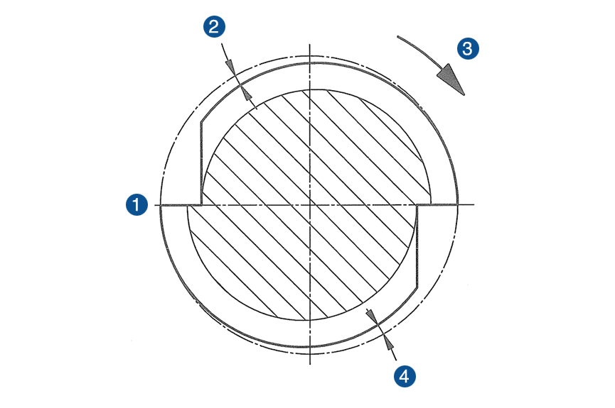 TEPRO® K' in K' – Zeichnung des K' in K' Prinzips
