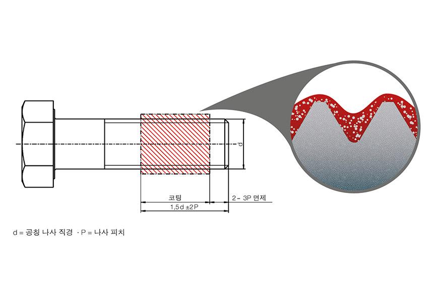 마이크로 캡슐의 상세도가 포함되어 있는 화학 스레드 잠금 위치