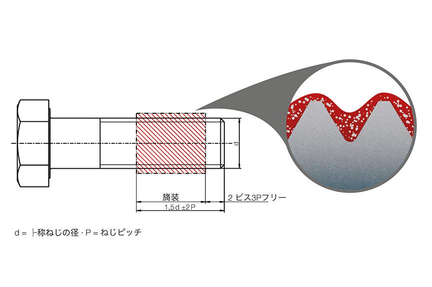 マイクロカプセルの詳細な表示付きの化学スレッドロックの位置