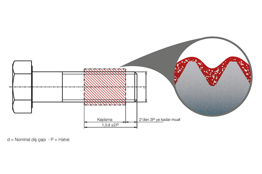 Detaylı mikro kapsüllü vida kilidi görünümü ile kimyasal vida kilidinin konumu