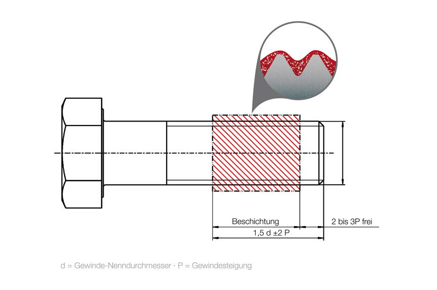 Position der chemischen Gewindesicherung mit Detailansicht Mikrokapseln