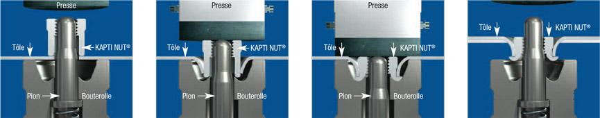 KAPTI NUT® – écrou captif haute résistance - Installation en quatre étapes