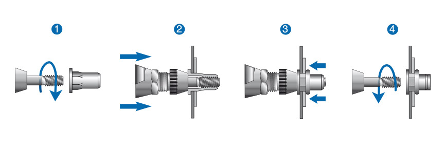 Setting a RIVNUT® blind rivet nut or RIVSTUD® blind rivet stud using the example of the spindle lifting procedure