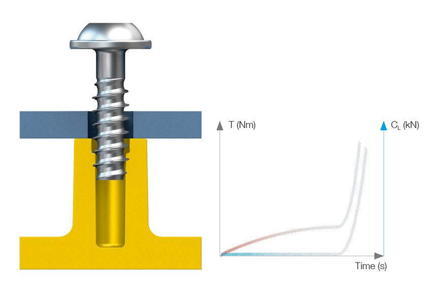 EJOT DELTA PT<sup>®</sup>の組付けは、位置決めとねじ込みから始まります。
