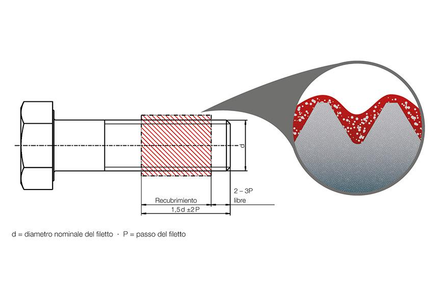 Vista del sistema químico para el frenado del tornillo con detalle de las microcápsulas