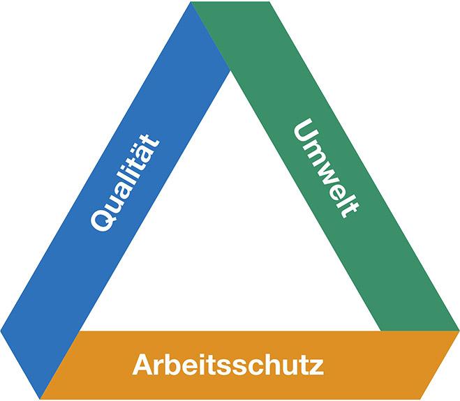 Integriertes Qualitätsmanagement der Böllhoff Gruppe